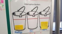Interruption Buckets (Westpac, Wellington)