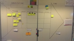 The Arrow - Advanced Kanban Board (Tomas Rybing)