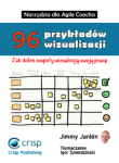 Visualization Examples Polish Covers (Small)